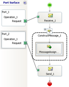 custom-http-headers-to-messages-send-via-http-adapter