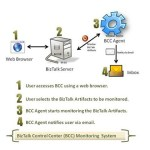 BizTalk Control Center (BCC)