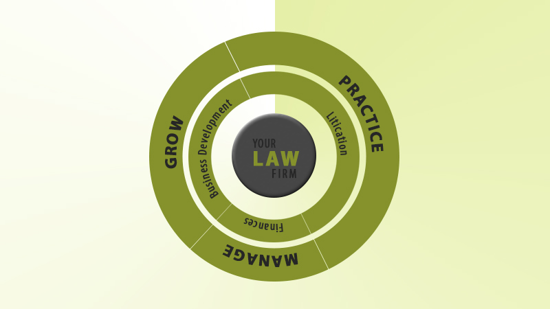 Law Or Legal Practice Management System Allied Consultants
