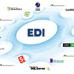 Best practices for BizTalk EDI solutions