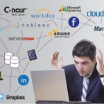 Signs you need an Enterprise Application Integration Solution