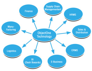 object0ne_brp(1)
