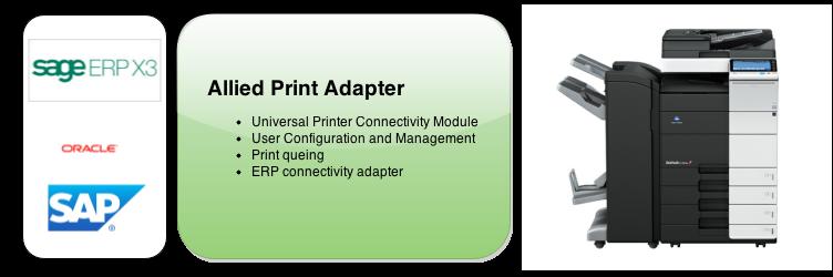 PrinterIntegration