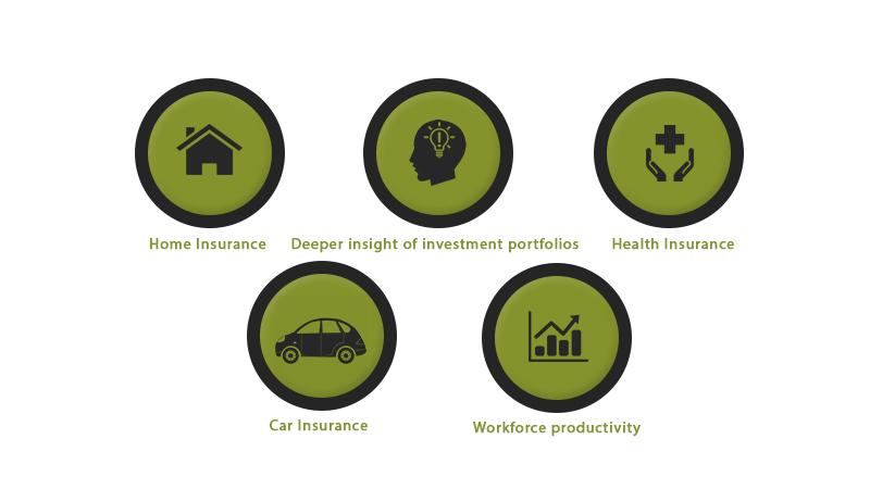 Iot for Insurance