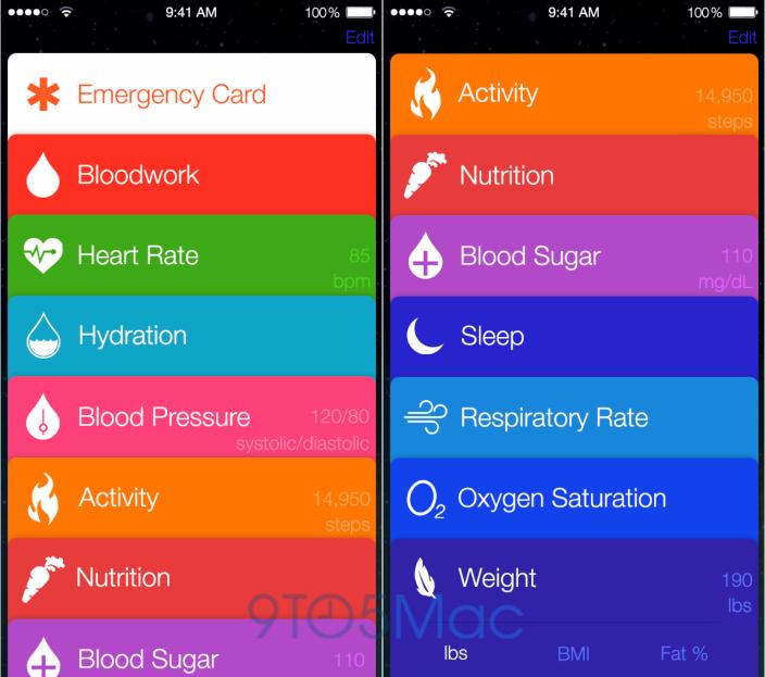 Big Data in Health