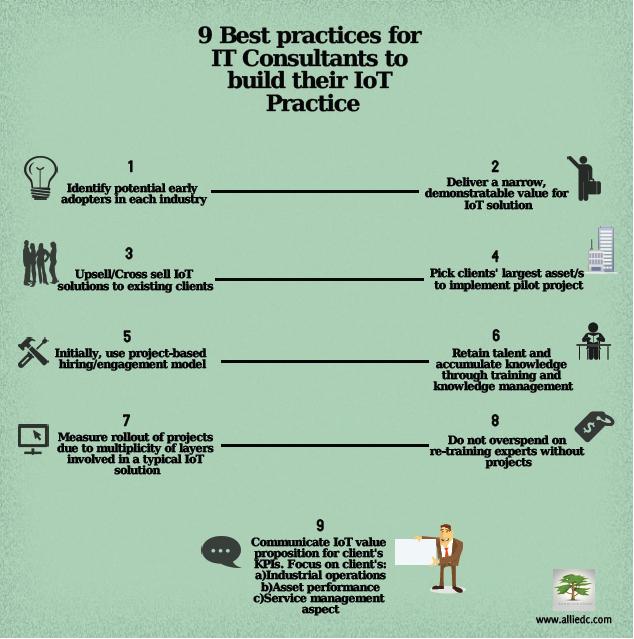 IoT Best Practice