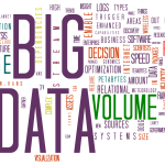 Big Data Hadoop Stack Training [Short Videos Part II]