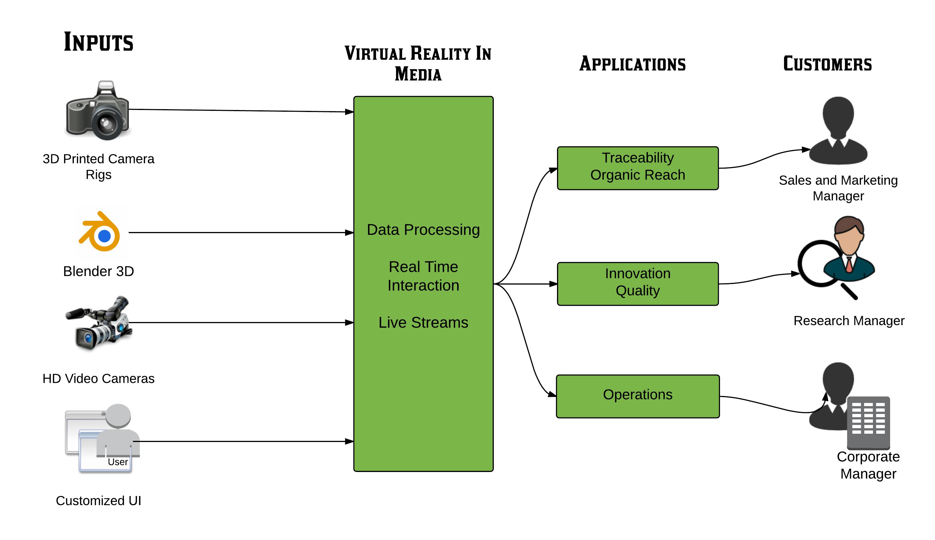 VR in Media - Persuasion Map Worksheet