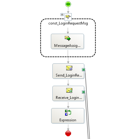 Salesforce Integration using Microsoft BizTalk Server