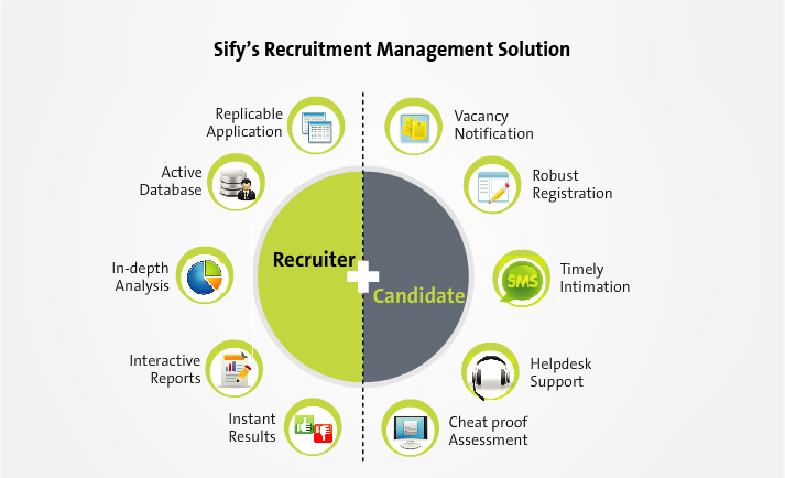 Recruitment_Management