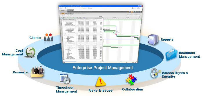 enterprise_project_management
